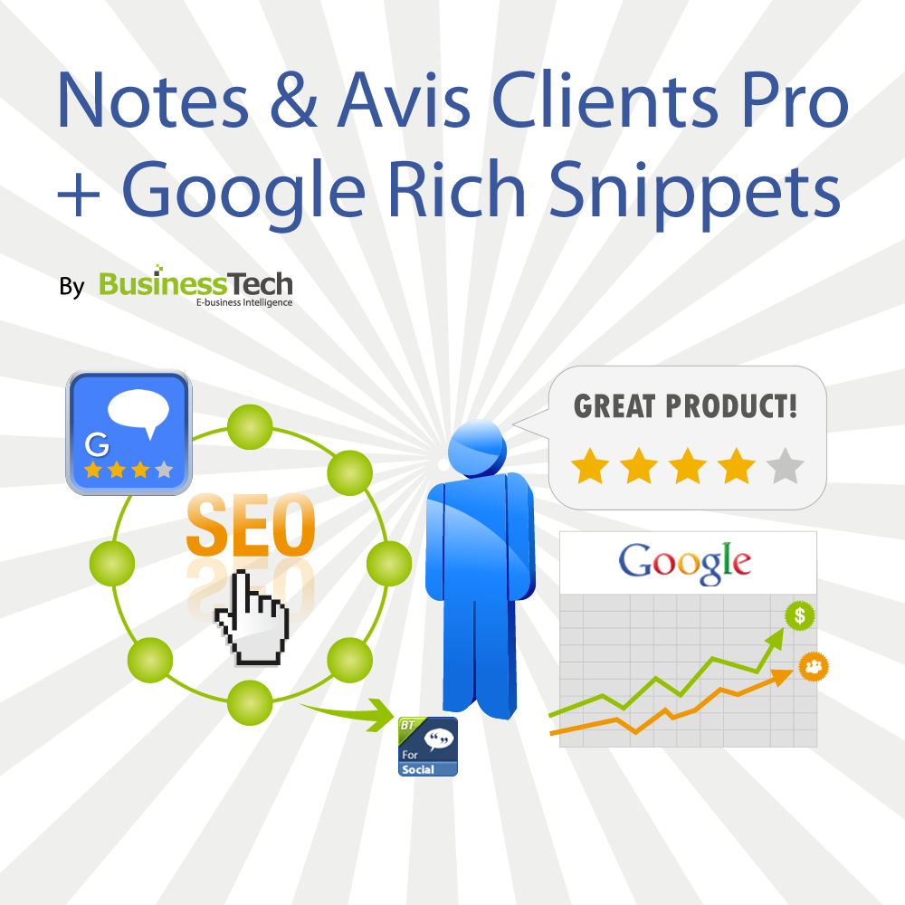 Customer Ratings and Reviews Pro + Google Rich Snippets