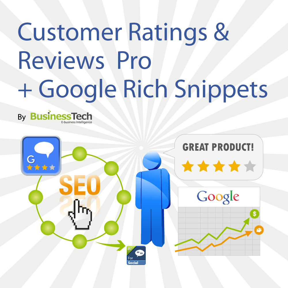 Social Reviews Pack